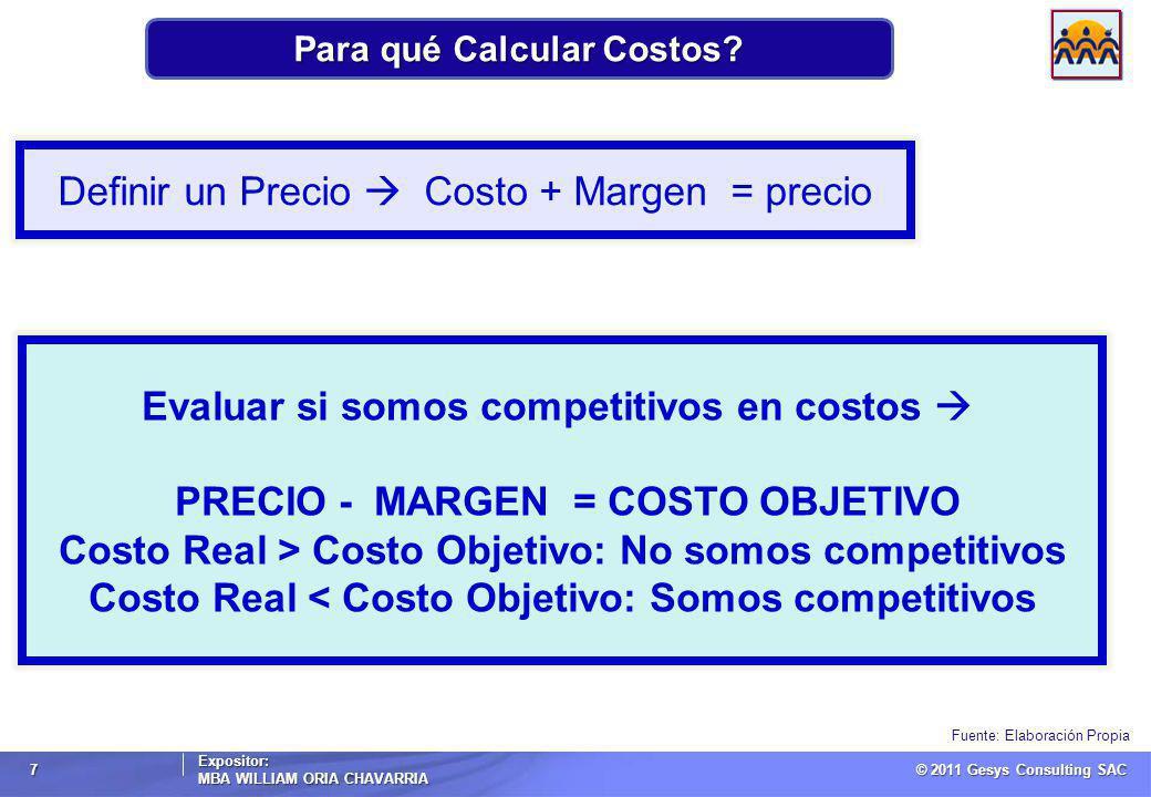 Definir un Precio  Costo + Margen = precio