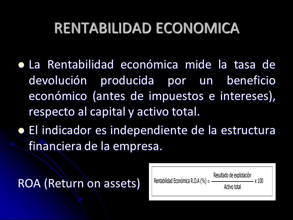 RENTABILIDAD ECONOMICA