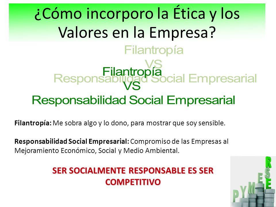 SER SOCIALMENTE RESPONSABLE ES SER COMPETITIVO