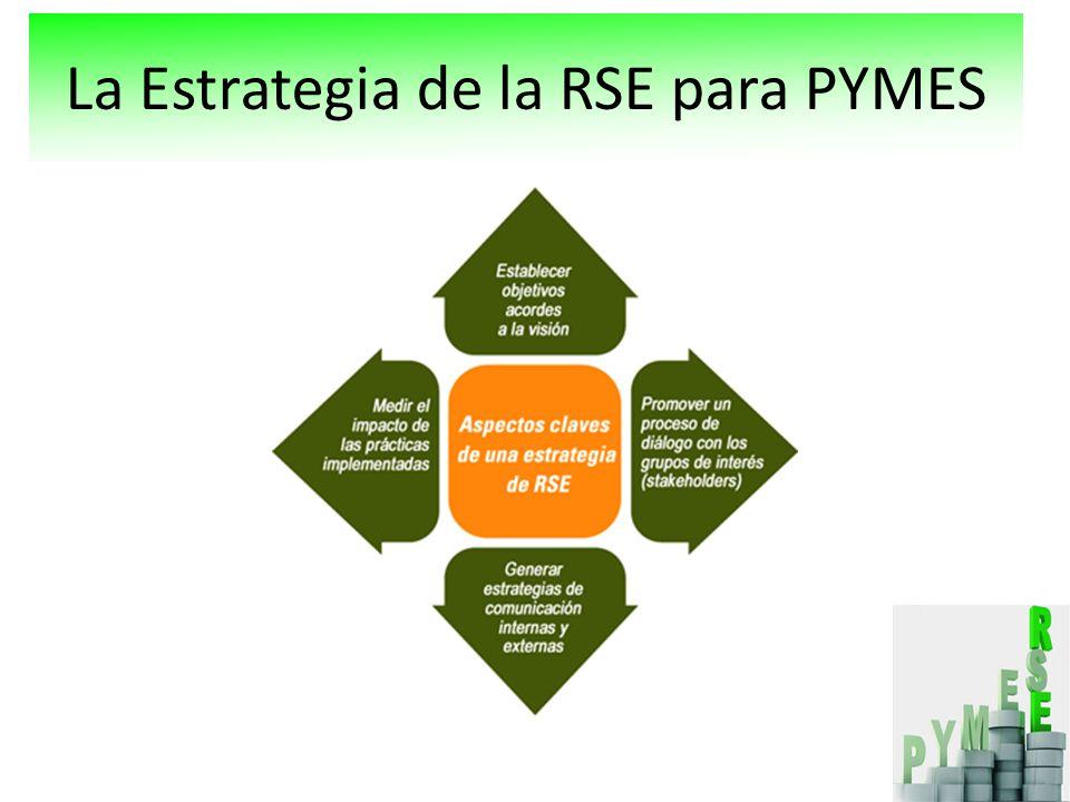La Estrategia de la RSE para PYMES