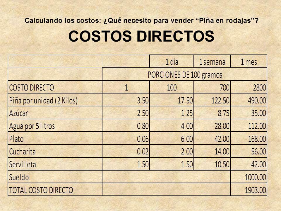 Calculando los costos: ¿Qué necesito para vender Piña en rodajas