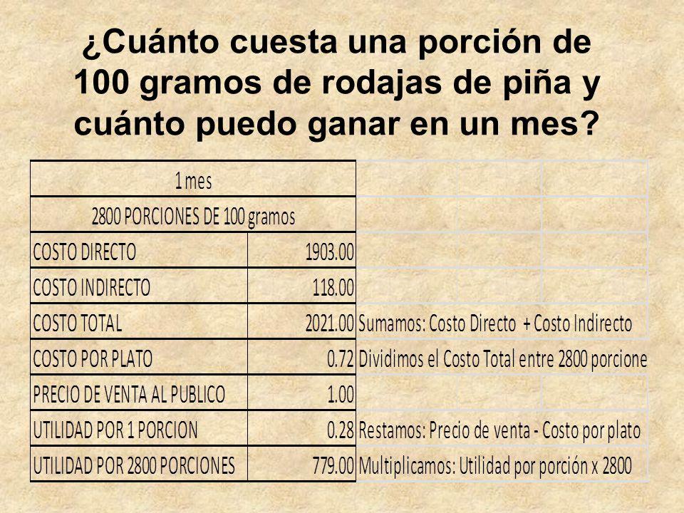 ¿Cuánto cuesta una porción de 100 gramos de rodajas de piña y cuánto puedo ganar en un mes