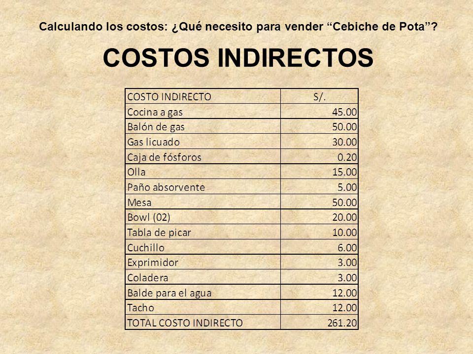 Calculando los costos: ¿Qué necesito para vender Cebiche de Pota