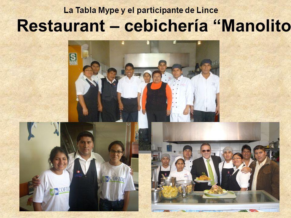 Restaurant – cebichería Manolito