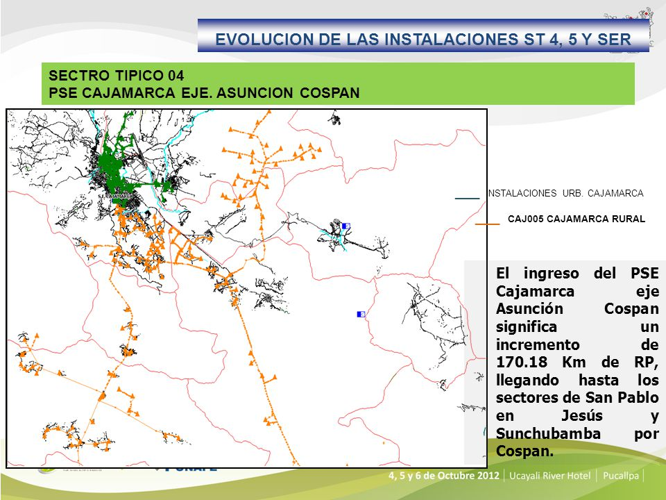 EVOLUCION DE LAS INSTALACIONES ST 4, 5 Y SER