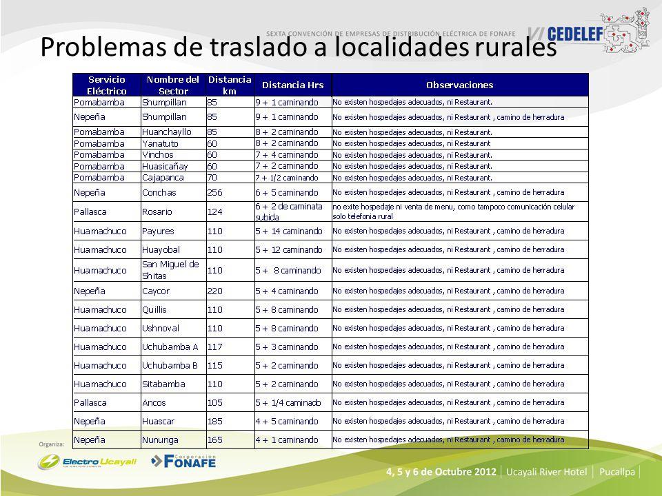 Problemas de traslado a localidades rurales