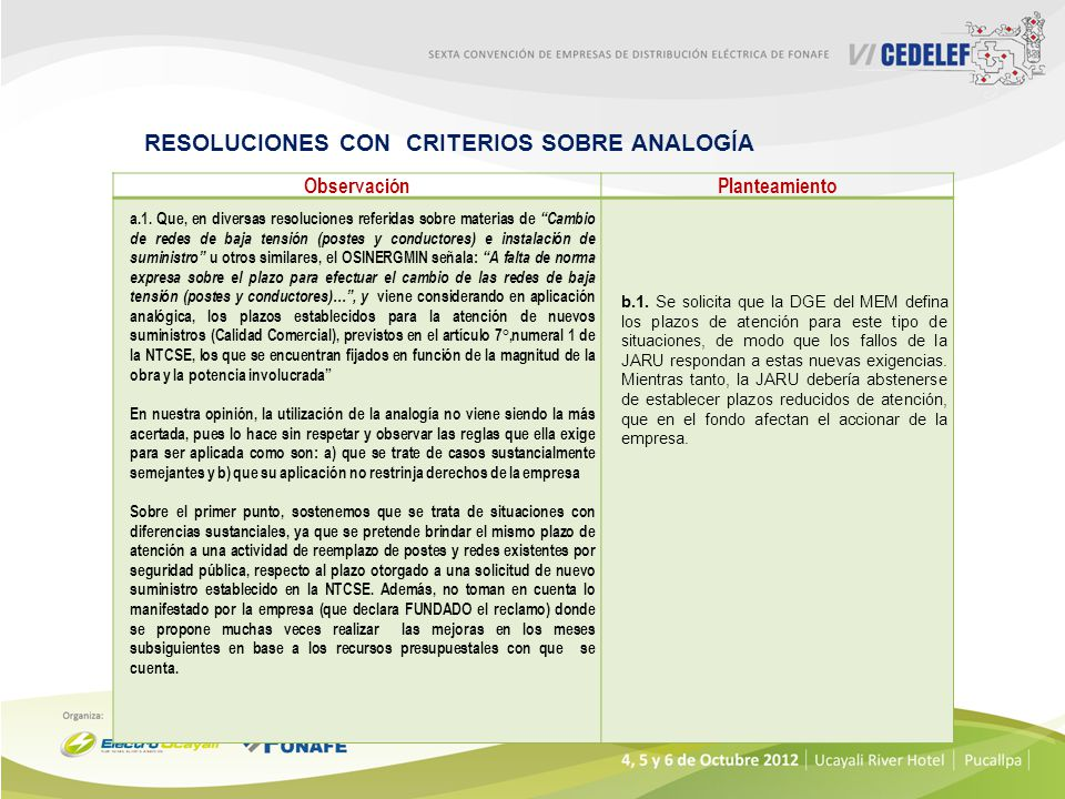 RESOLUCIONES CON CRITERIOS SOBRE ANALOGÍA