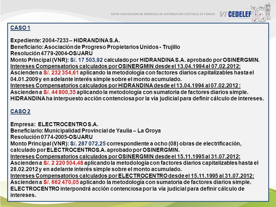 CASO 1 Expediente: 2004-7233 – HIDRANDINA S.A. Beneficiario: Asociación de Progreso Propietarios Unidos - Trujillo.