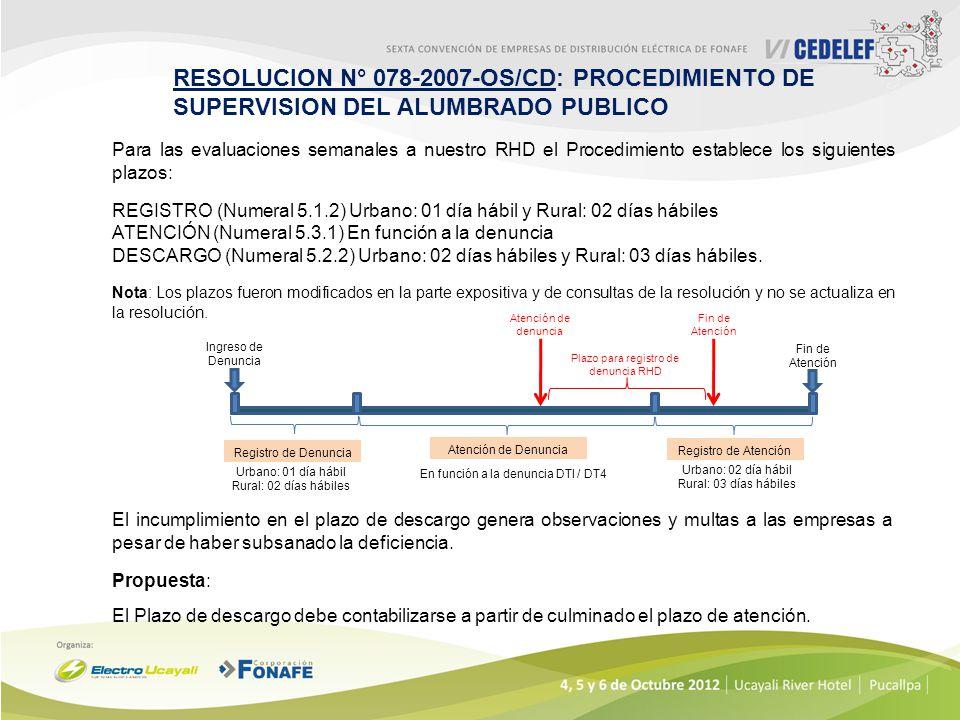 RESOLUCION N° 078-2007-OS/CD: PROCEDIMIENTO DE SUPERVISION DEL ALUMBRADO PUBLICO