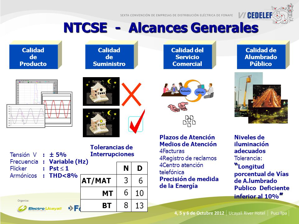 NTCSE - Alcances Generales