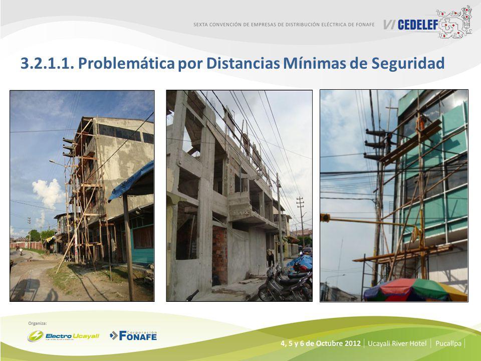 3.2.1.1. Problemática por Distancias Mínimas de Seguridad