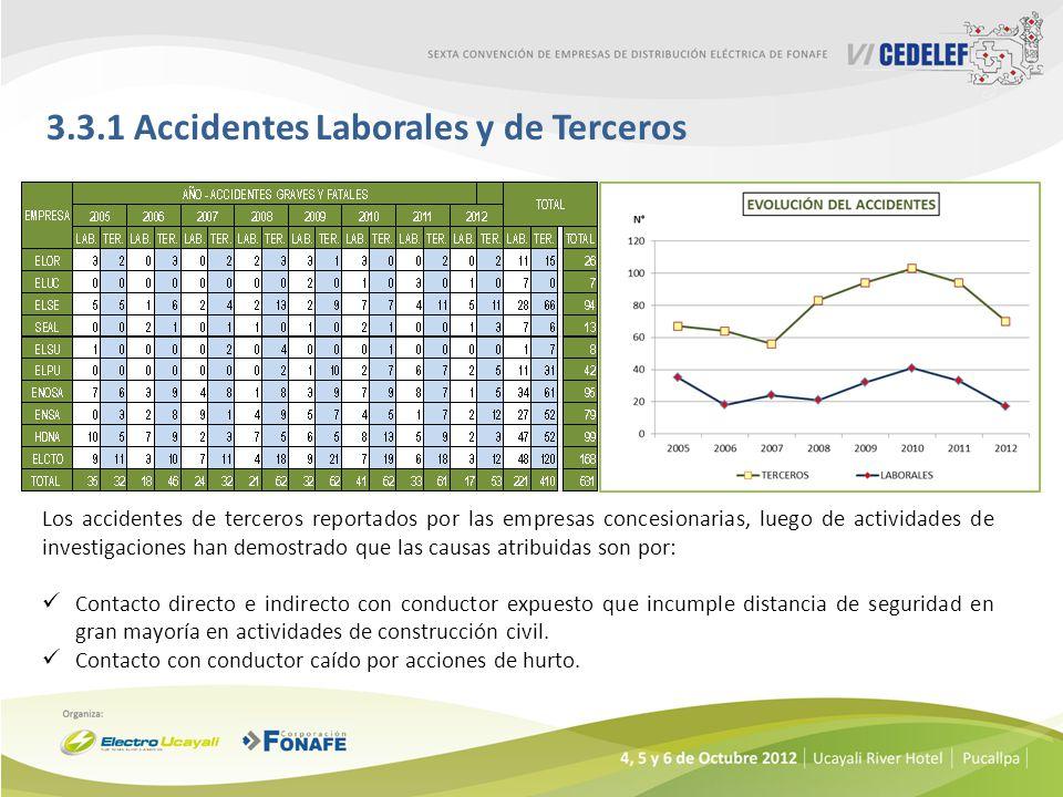 3.3.1 Accidentes Laborales y de Terceros