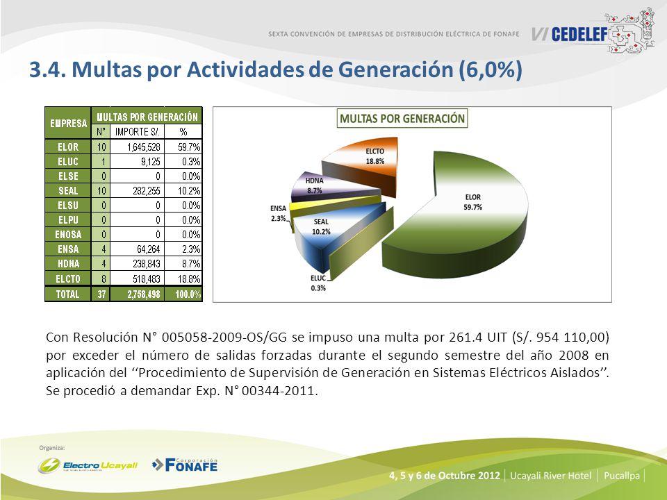 3.4. Multas por Actividades de Generación (6,0%)