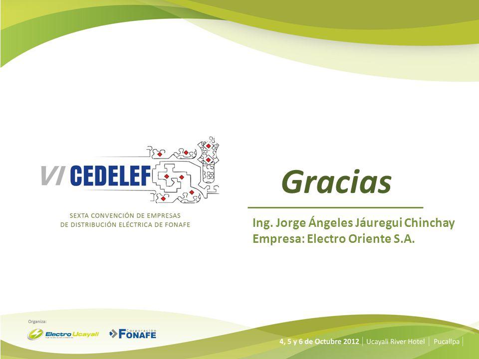 Gracias Ing. Jorge Ángeles Jáuregui Chinchay