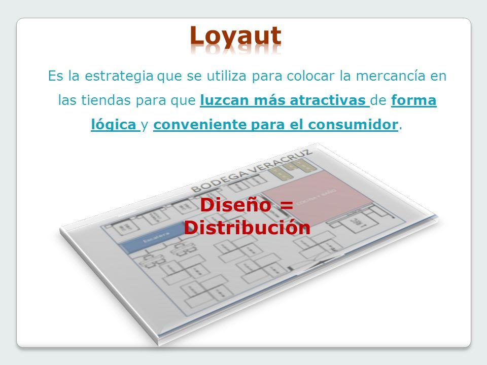 Loyaut Diseño = Distribución