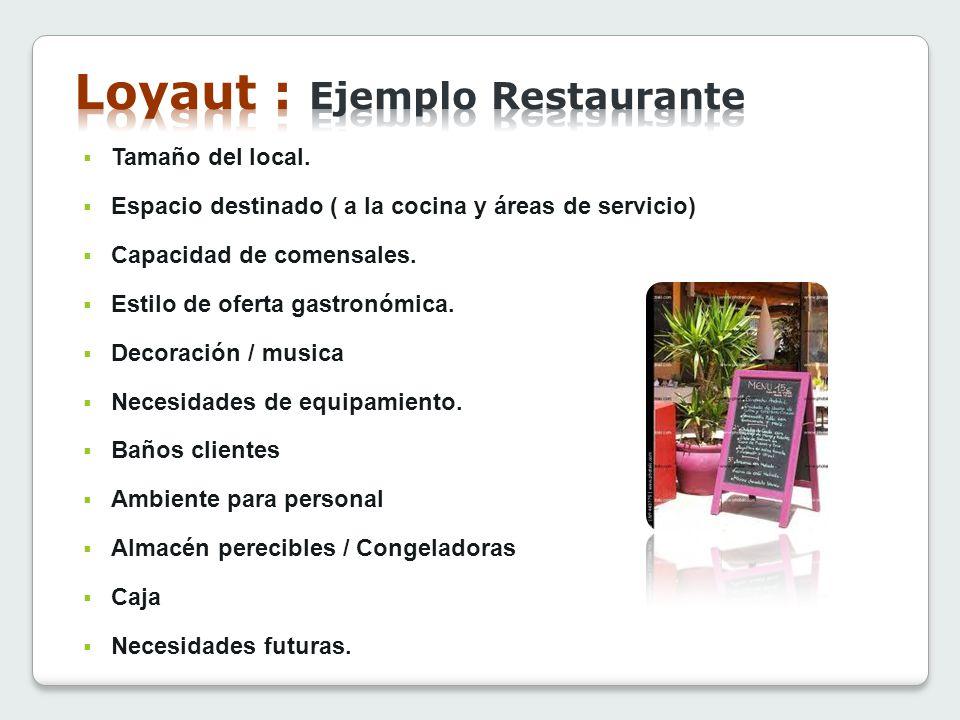 Loyaut : Ejemplo Restaurante