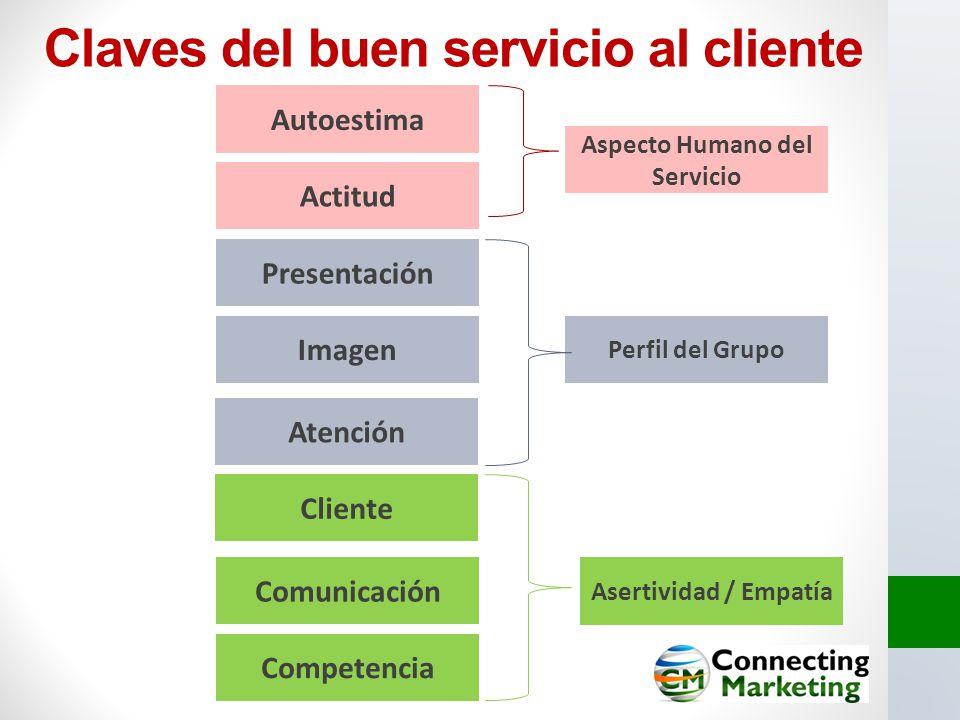 Claves del buen servicio al cliente