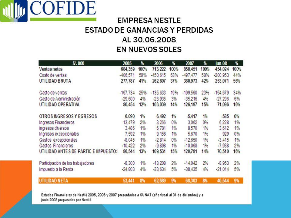 Empresa NESTLE Estado de Ganancias y Perdidas al 30. 06