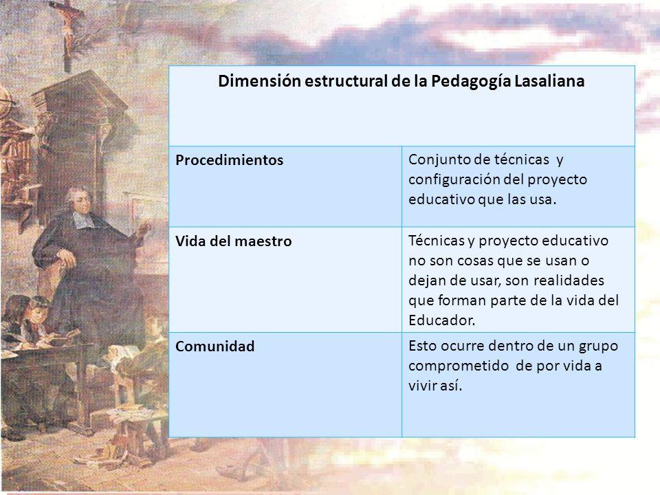 Dimensión estructural de la Pedagogía Lasaliana