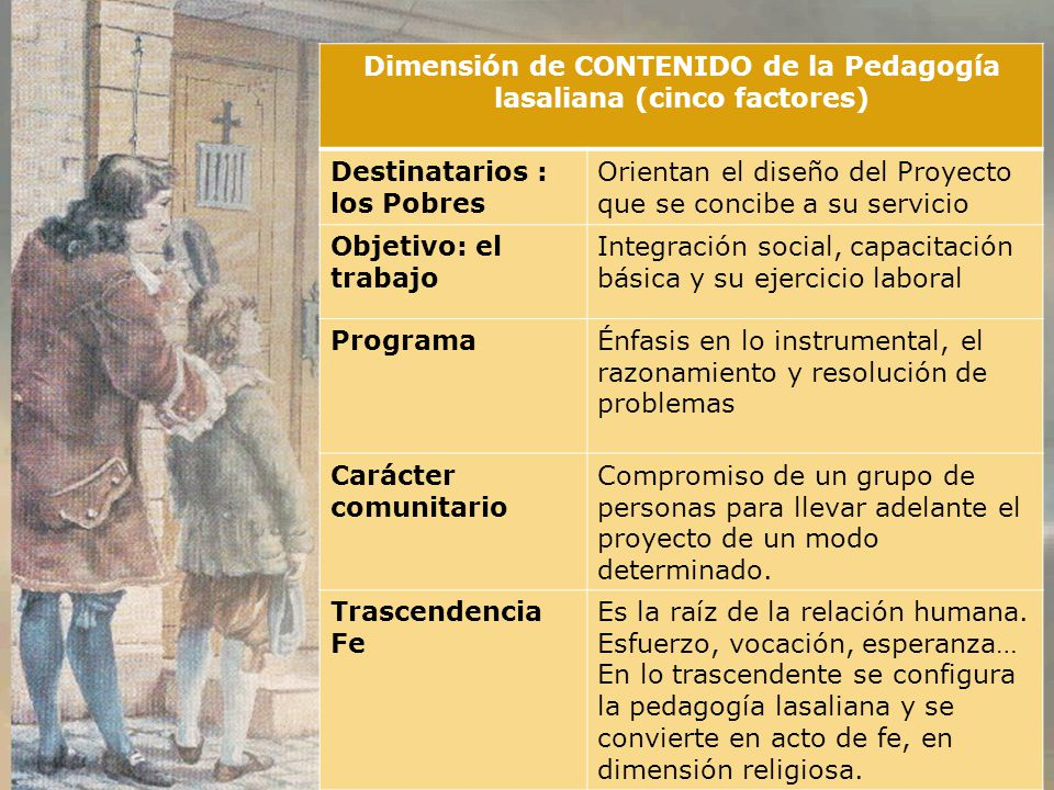 Dimensión de CONTENIDO de la Pedagogía lasaliana (cinco factores)