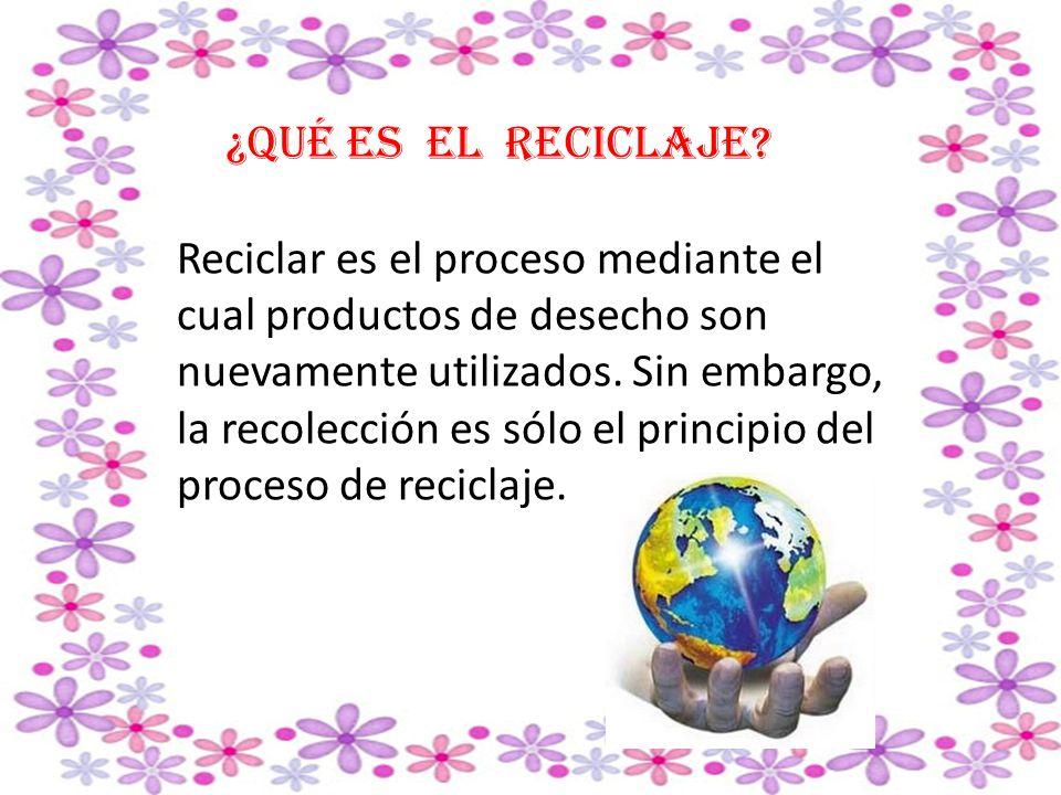¿Qué es el Reciclaje