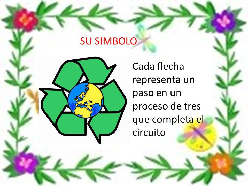 SU SIMBOLO Cada flecha representa un paso en un proceso de tres que completa el circuito