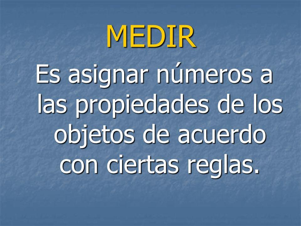 MEDIR Es asignar números a las propiedades de los objetos de acuerdo con ciertas reglas.