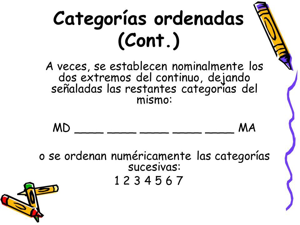 Categorías ordenadas (Cont.)