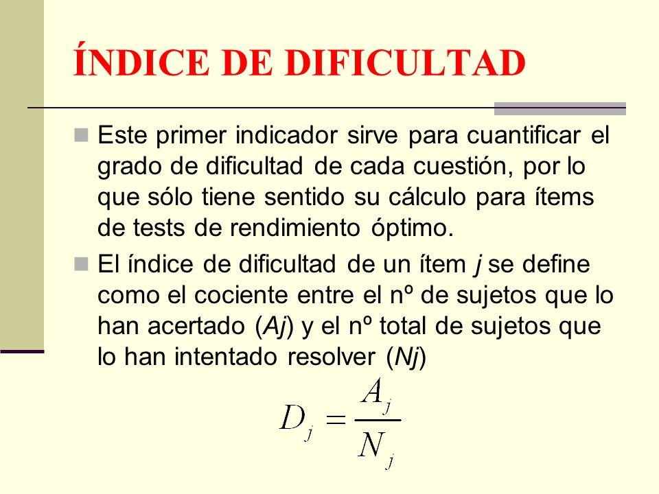 ÍNDICE DE DIFICULTAD