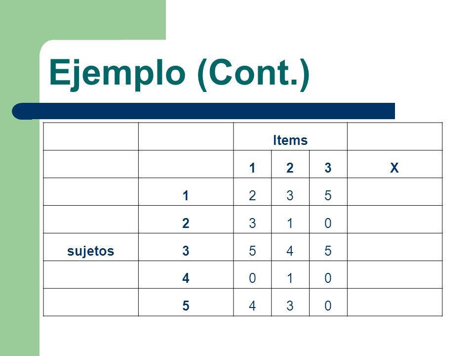 Ejemplo (Cont.) Items 1 2 3 X 5 sujetos 4