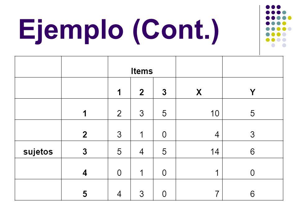 Ejemplo (Cont.) Items 1 2 3 X Y 5 10 4 sujetos 14 6 7