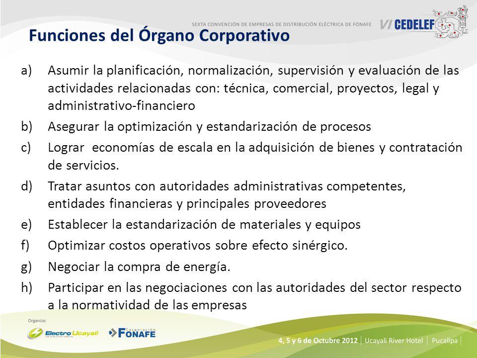 Funciones del Órgano Corporativo