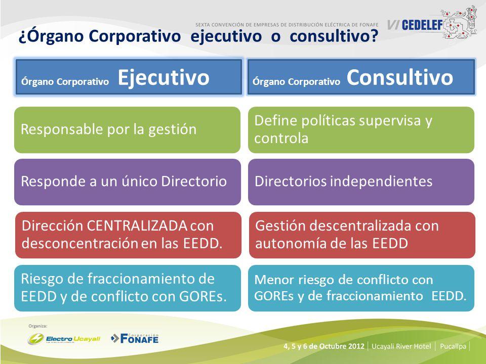 ¿Órgano Corporativo ejecutivo o consultivo
