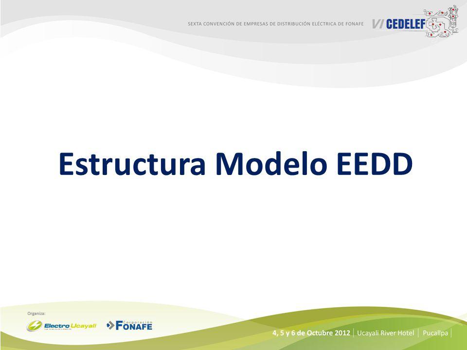 Estructura Modelo EEDD
