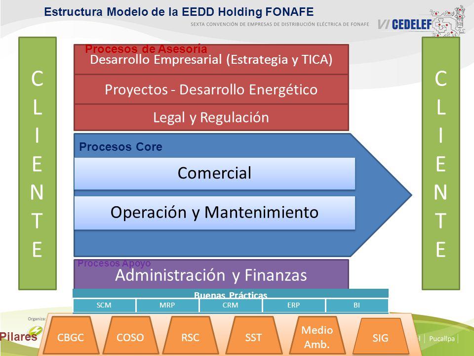C L I E N T Comercial Operación y Mantenimiento