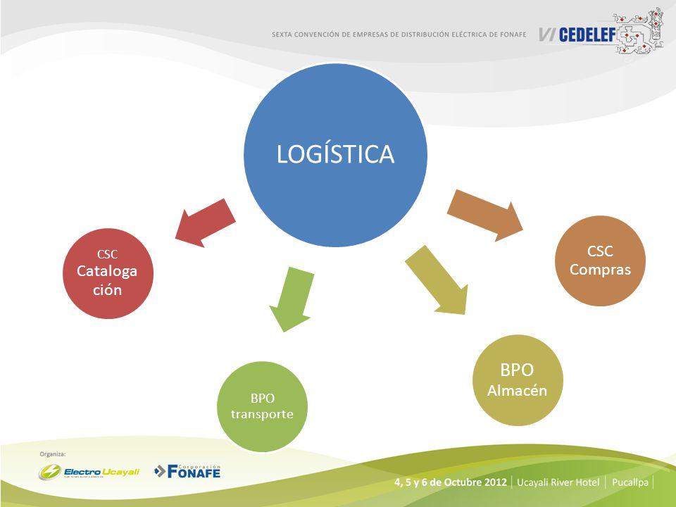 LOGÍSTICA CSC Catalogación CSC Compras BPO Almacén BPO transporte