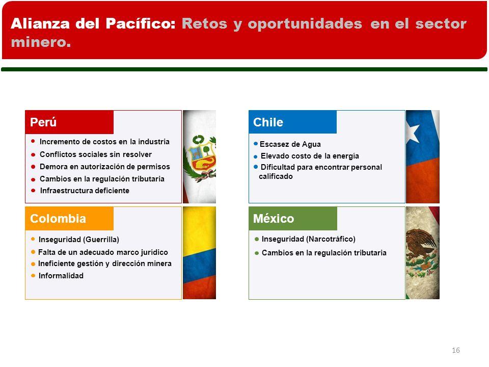Alianza del Pacífico: Retos y oportunidades en el sector minero.