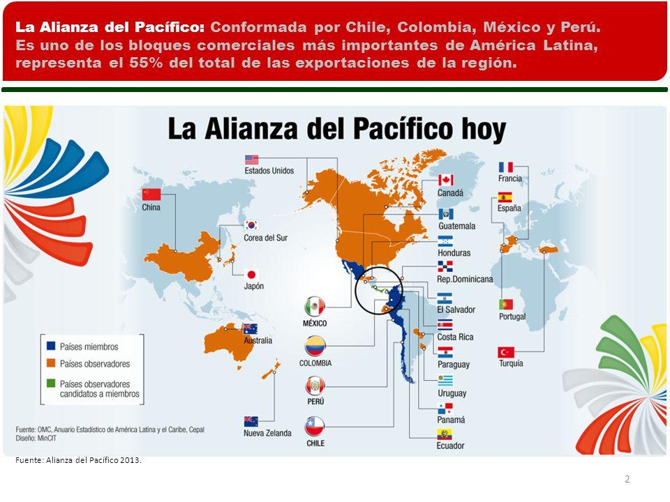 La Alianza del Pacífico: Conformada por Chile, Colombia, México y Perú