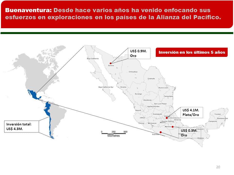 Buenaventura: Desde hace varios años ha venido enfocando sus esfuerzos en exploraciones en los países de la Alianza del Pacífico.