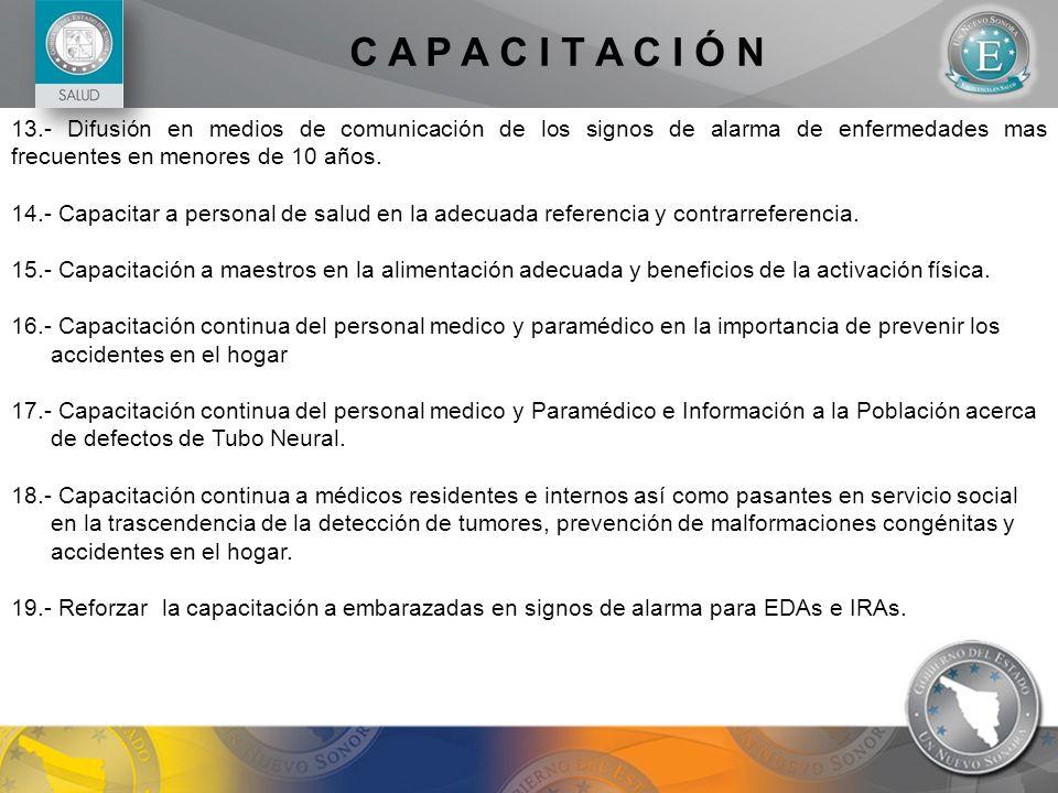 C A P A C I T A C I Ó N13.- Difusión en medios de comunicación de los signos de alarma de enfermedades mas frecuentes en menores de 10 años.
