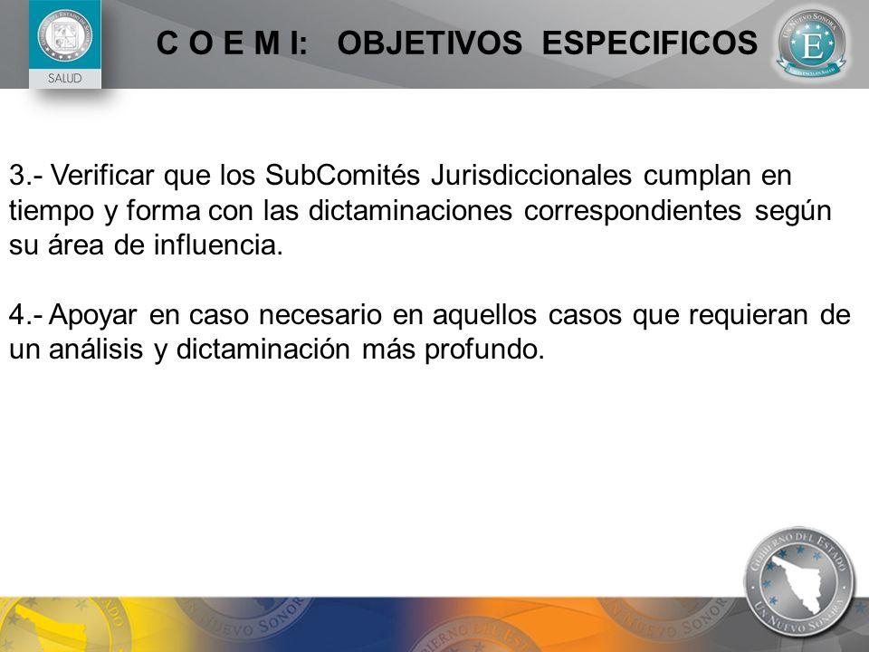 C O E M I: OBJETIVOS ESPECIFICOS