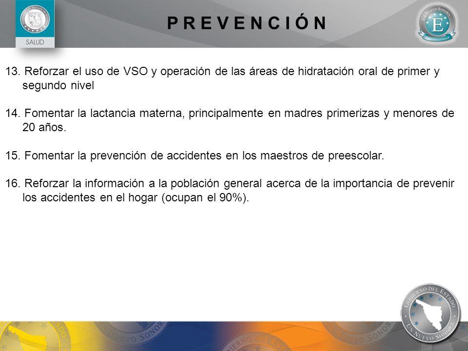 P R E V E N C I Ó N 13. Reforzar el uso de VSO y operación de las áreas de hidratación oral de primer y segundo nivel.