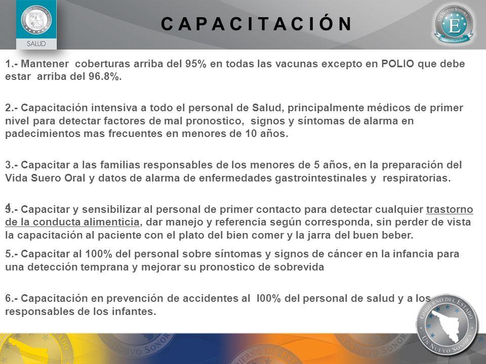 C A P A C I T A C I Ó N1.- Mantener coberturas arriba del 95% en todas las vacunas excepto en POLIO que debe estar arriba del 96.8%.