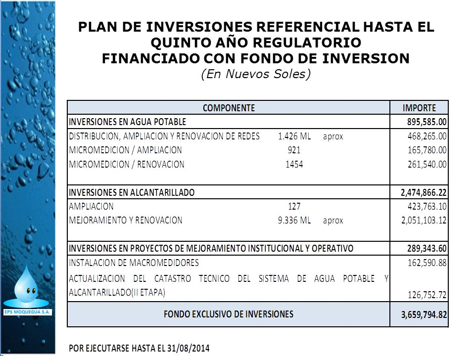 PLAN DE INVERSIONES REFERENCIAL HASTA EL QUINTO AÑO REGULATORIO FINANCIADO CON FONDO DE INVERSION (En Nuevos Soles)