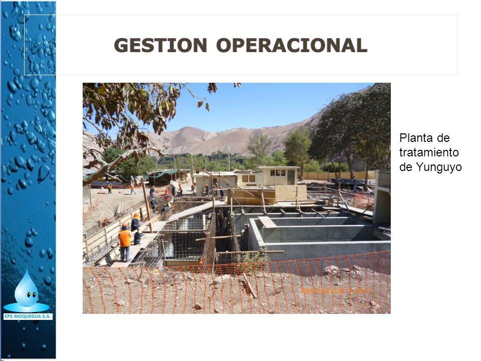 GESTION OPERACIONAL Planta de tratamiento de Yunguyo