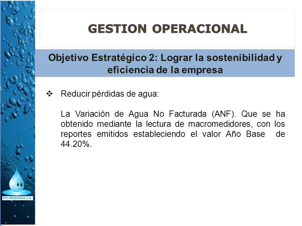 GESTION OPERACIONAL Objetivo Estratégico 2: Lograr la sostenibilidad y eficiencia de la empresa. Reducir pérdidas de agua: