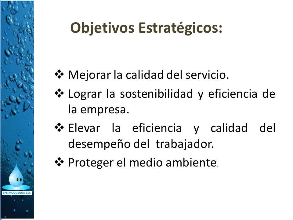 Objetivos Estratégicos: