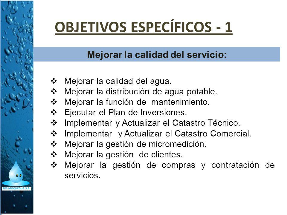 OBJETIVOS ESPECÍFICOS - 1