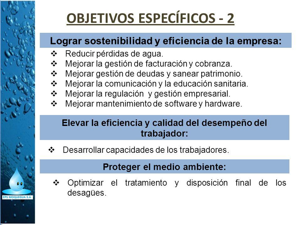 OBJETIVOS ESPECÍFICOS - 2