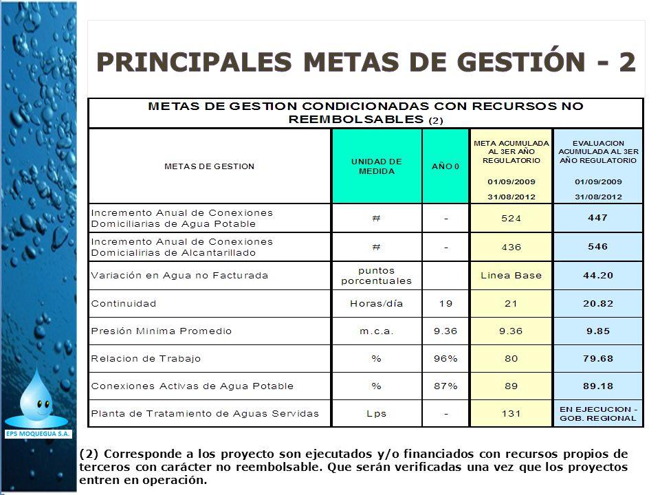 PRINCIPALES METAS DE GESTIÓN - 2